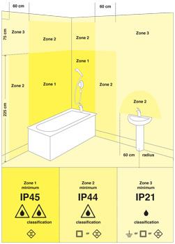 lampe anschlie en wie die profis mit anleitung. Black Bedroom Furniture Sets. Home Design Ideas